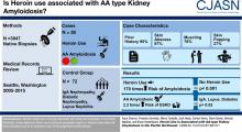 Heroin Use Is Associated with AA-Type Kidney Amyloidosis in the Pacific Northwest