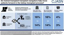 Impact of Navigators on First Visit to a Transplant Center, Waitlisting, and Kidney Transplantation