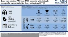 Association of Nonoxidized Parathyroid Hormone with Cardiovascular and Kidney Disease Outcomes in Chronic Kidney Disease