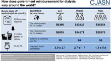 An International Analysis of Dialysis Services Reimbursement