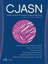 Clinical Journal of the American Society of Nephrology: 10 (6)