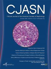Clinical Journal of the American Society of Nephrology: 11 (10)