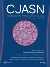 Clinical Journal of the American Society of Nephrology: 11 (6)