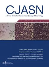 Clinical Journal of the American Society of Nephrology: 12 (2)
