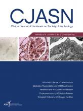 Clinical Journal of the American Society of Nephrology: 13 (2)