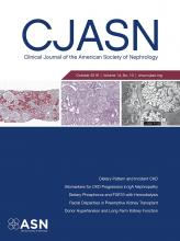 Clinical Journal of the American Society of Nephrology: 14 (10)
