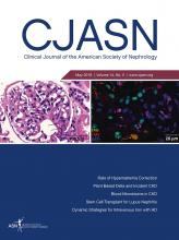 Clinical Journal of the American Society of Nephrology: 14 (5)