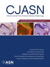 Clinical Journal of the American Society of Nephrology: 15 (10)