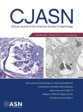 Clinical Journal of the American Society of Nephrology: 15 (11)
