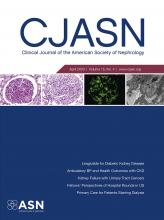 Clinical Journal of the American Society of Nephrology: 15 (4)