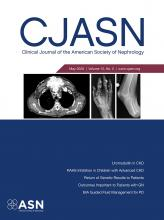 Clinical Journal of the American Society of Nephrology: 15 (5)