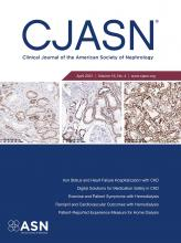Clinical Journal of the American Society of Nephrology: 16 (4)