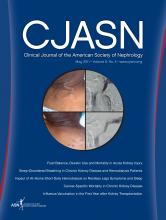 Clinical Journal of the American Society of Nephrology: 6 (5)