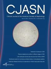 Clinical Journal of the American Society of Nephrology: 8 (3)