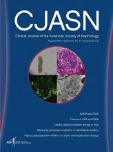 Clinical Journal of the American Society of Nephrology: 8 (8)