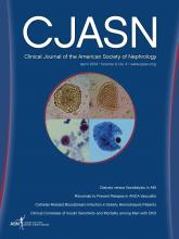 Clinical Journal of the American Society of Nephrology: 9 (4)
